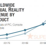SuperData-Virtual-Reality-Market-Revenue-Growth2