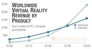 SuperData-Virtual-Reality-Market-Revenue-Growth2