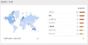 検索ボリューム 国