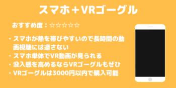 スマホでDMMVR動画を視聴する手順・方法【iPhone・Android】