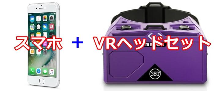スマホ、VRヘッドセット