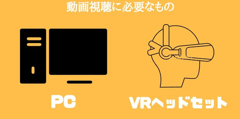 PCとVRヘッドセット